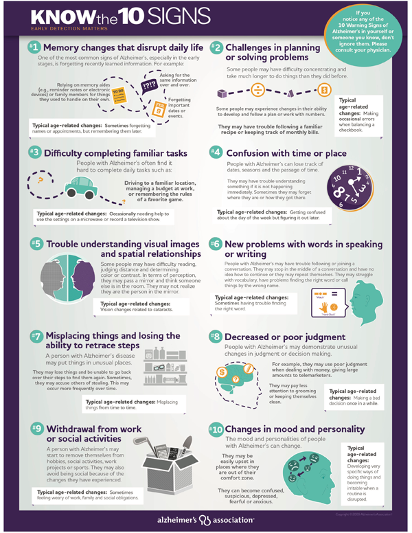 alzheimers early detection infographic
